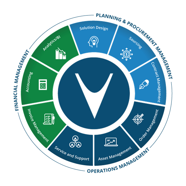 Technology Lifecycle Management: 2017 July Quarterly Newsletter