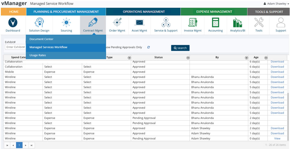 vManager dashboard managed services workflow