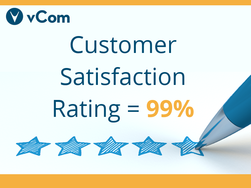 Customer Satisfaction Rating 99%
