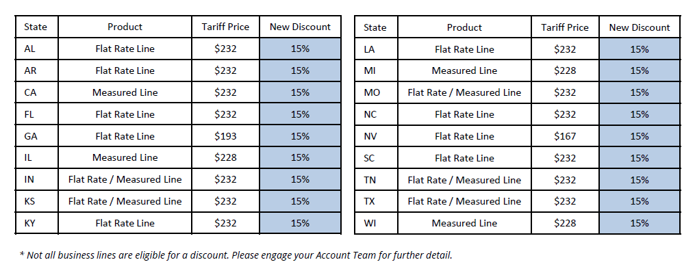 POTS States discounts