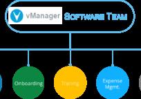 vcom-sat-expands-team